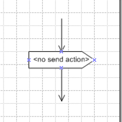 Visio Activity Diagram 2 Way Light Switch Wiring Multiple Lights No Send Action On 2007 Signal Shapes When You First Drag The Shape To An It Displays Text
