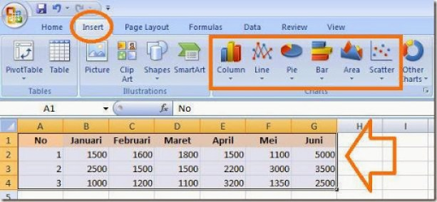 cara membuat table chart microsoft office