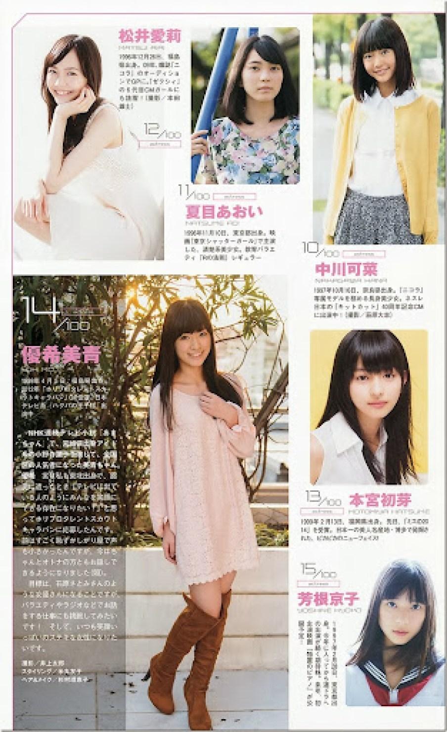 Weekly_Playboy_Magazine_IDOL_03
