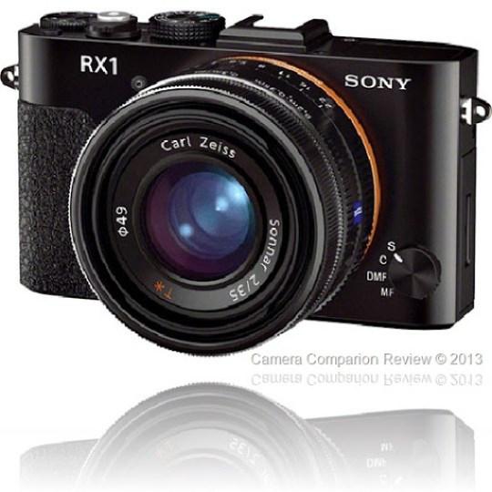 Sony-RX1-Side