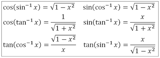 Stpm Further Mathematics T 51  Inverse Trigonometric