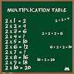 Multiplication Table FREE APK
