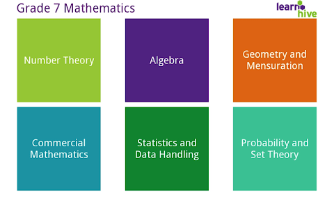 Grade 7 Math Learning Cards screenshot 16