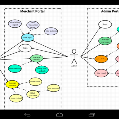 Er Diagram For Social Networking Site 2000 Delco Radio Wiring Drawexpress Lite Android Apps On Google Play