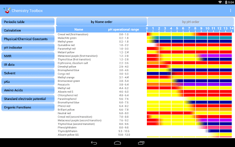 Chemistry Toolbox screenshot 2