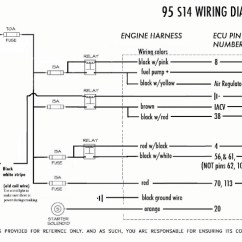 S14 Wiring Diagram Porsche 914 Ka24de 19 Stromoeko De Ka 7k Schwabenschamanen U2022 Rh 240sx Engine
