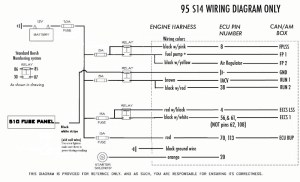 How to wire a KA, CA, SR, and VG into anything  HowTo