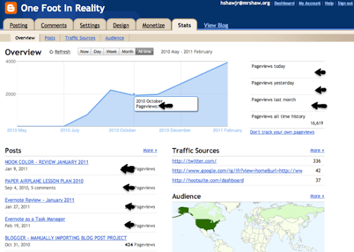 Blogger Stats