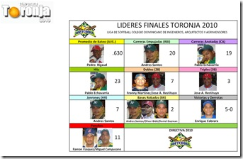 lideres-finales
