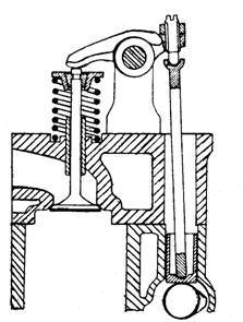 3 4 Pushrod Engine Diagram, 3, Free Engine Image For User