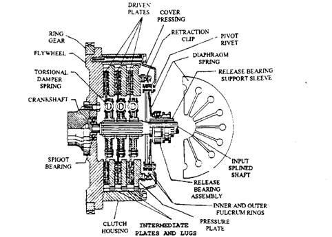 Wiring Diagram On Vn800 Turn Signal Light Circuit Wiring