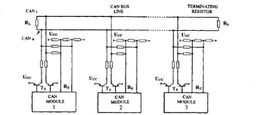 Vehicle Circuits And Systems (Automobile