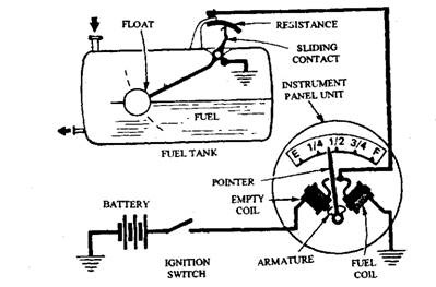 electrical diagram fuel gauge ~ Circuit Diagrams