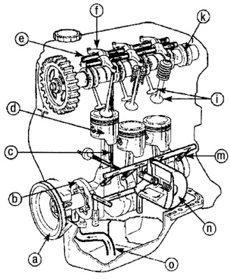 Daewoo engine diagram :: Daewoo Matiz engine diagram
