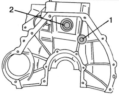 Mercedes engine diagram :: Mercedes-Benz Sprinter engine