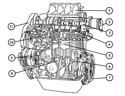 Renault engine diagram :: 1,9 l diesel engine diagrams