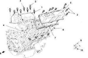 Ford Taurus engine diagram :: engine maintenance and