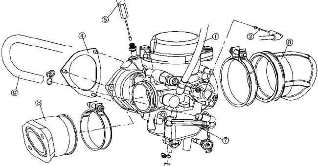 ATV INFO SERVICE: ATV Honda carburettor assembly and