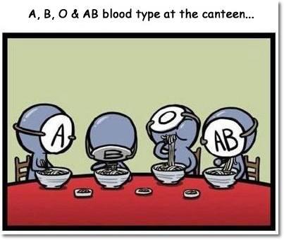 A, B, O, AB at the canteen