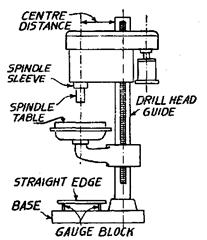 Alignment Tests on Pillar Type Drilling Machine (Metrology)