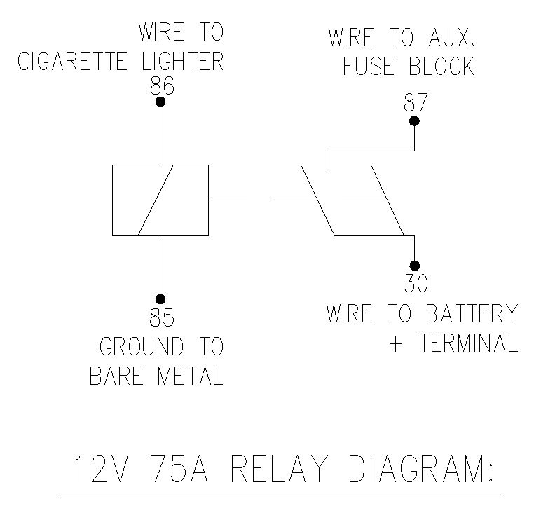 12v cigarette plug wiring diagram 98 jeep wrangler fuse can u splice into the lighter other than under dash at first i was confused about which terminals on relay went to thing after looking internet determined correct