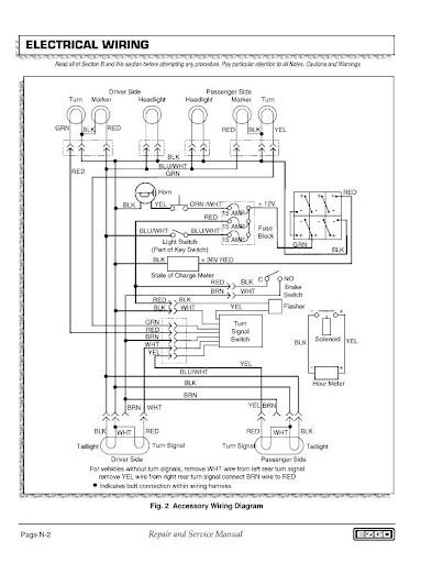 Yamaha Golf Cart Wiring Diagram G14-A - GAS | Cartaholics