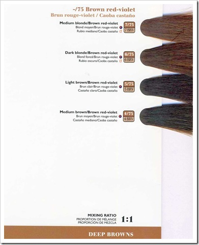 Wella kp chart also part difference in professional hair color public rh killerstrandsspot