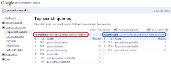 Top Search Queries old version