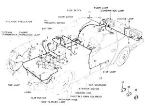Datsun 240Z260Z280Z Wiring (To Jul'76)