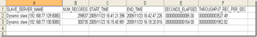 Stat file