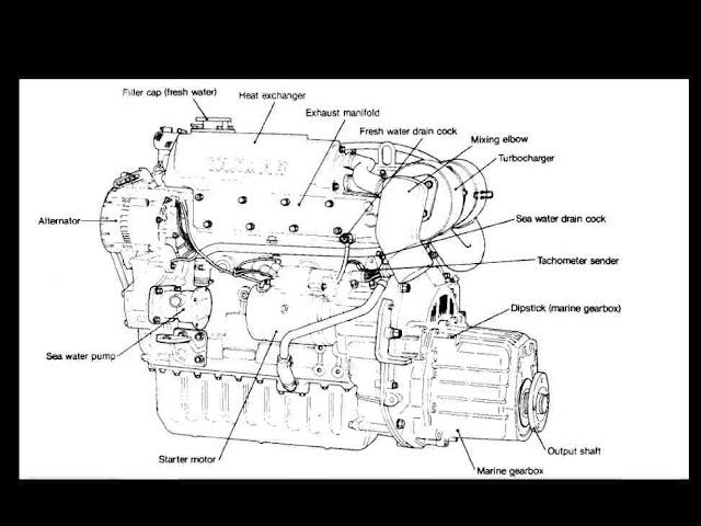 YANMAR 4JHE 4JH-TE 4JH-HTE MARINE BOAT ENGINE MANUALs