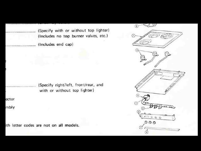 Range Wiring Diagram On Electrolux Air Conditioner Wiring Diagram