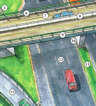5. route sign 6. highway 7. road 8. divider/barrier 9. overpass 10. underpass 11. entrance ramp/ on ramp 12. interstate (highway) 13. median