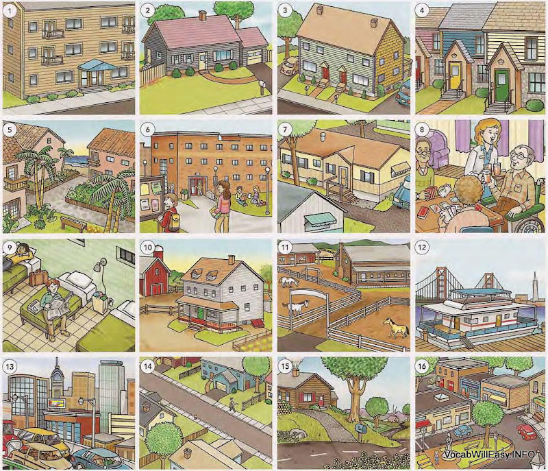 TYPES% 20OF% 20HOUSING% 20AND% 20COMMUNITIES TYPES DE LOGEMENTS ET DE COLLECTIVITÉS placez l'anglais à travers des images