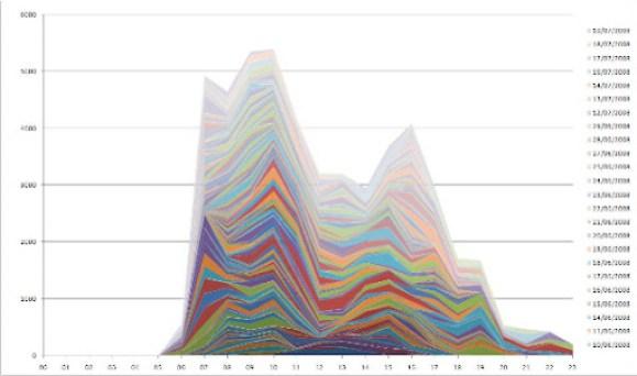 plymouth365_timedate_graph01.BN8pVJsn0mkq.jpg