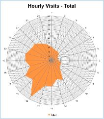 graph_24H-total_090113.DMFHp4kjKOLX.jpg
