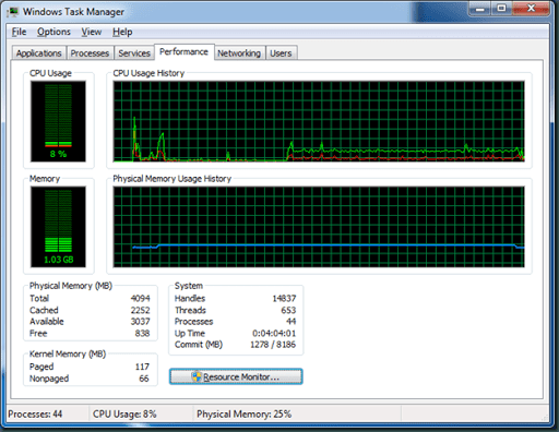 MediaPlayer.ffdshow.CPU