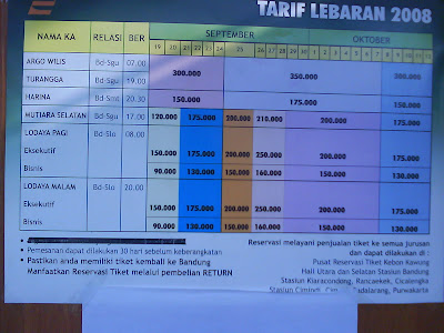tiket kereta api 2008