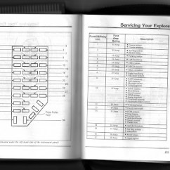 2004 Ford Explorer Fuse Panel Diagram 2000 Kia Sephia Engine And Relay Locations--2nd Generation Power Distribution Box Layout- | ...