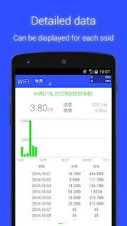 Data Usage Monitor screenshot 02
