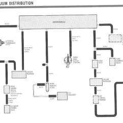 Mercury Verado Wiring Diagram Duraspark Ford Merkur Xr4ti Fuel Pump - Imageresizertool.com
