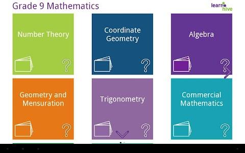 Grade 9 Math Learning Cards screenshot 0