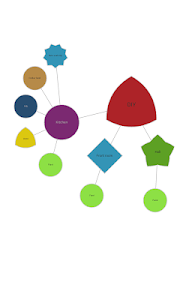 ANTLA: Mind Map & ToDo List screenshot 2