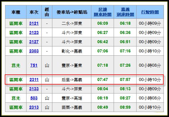 火車時刻表2014區間車|火車|時刻|2014- 火車時刻表2014區間車|火車|時刻|2014 - 快熱資訊 - 走進時代