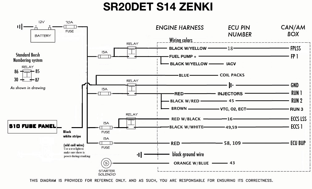 s14 wiring diagram citroen berlingo radio how to wire a ka ca sr and vg into anything ratsun forums sr20det zenki png