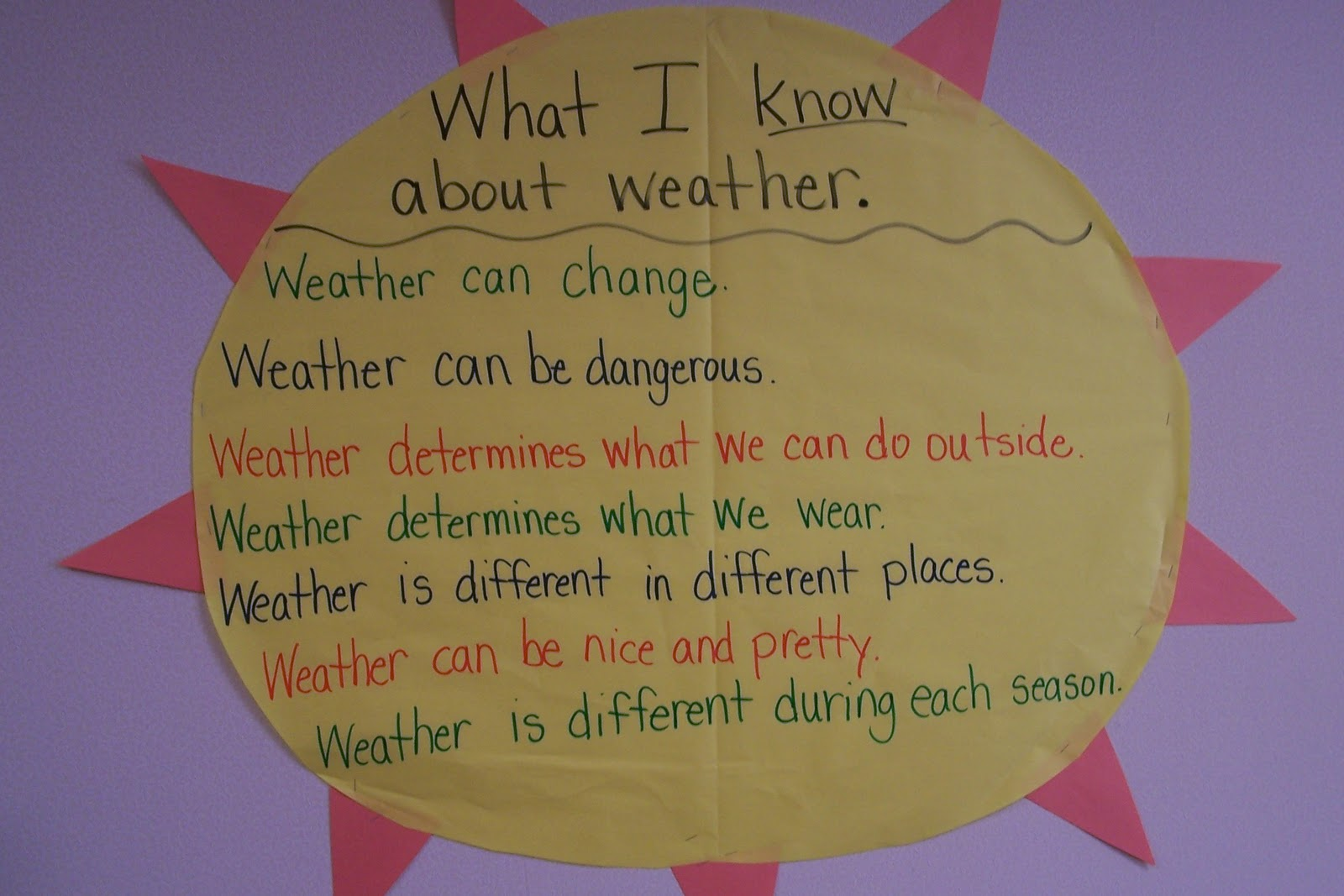 Fun In First Grade Weather