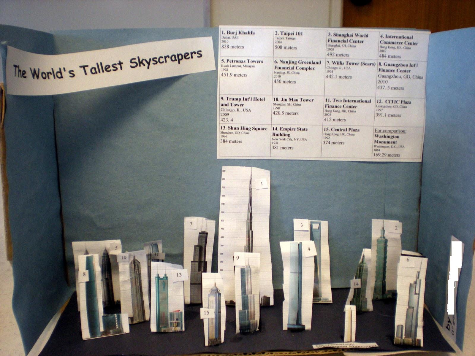 Ice Cream Elementary School Dioramas