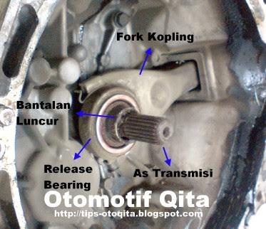 cara menyetel kopling grand new avanza bahan bakar tips mengatasi pedal mobil berat dan keras otomotrip gambar penyebab karena bantalan luncur kotor tidak bisa bergerak dengan lancar