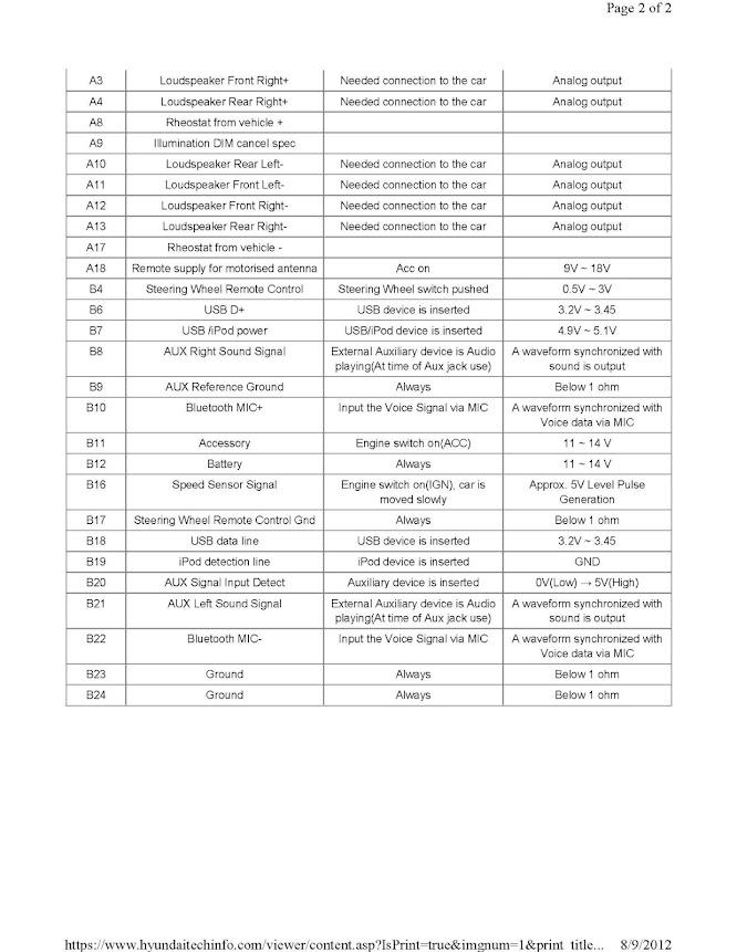 Hyundai Elantra Radio Wire Diagram For 2013, Hyundai, Free