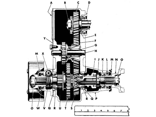 Willys MB / Ford GPW Transfer Case Cross Sectional View